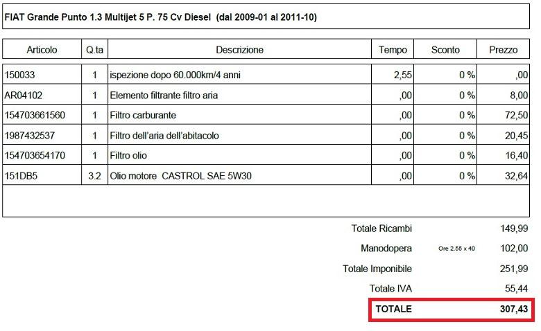 preventivo-ricambi-aftermarket-fiat-grande-punto-1-3-multijet-5p-75-cv-diesel