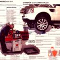 Capire la fondamentale importanza delle specifiche dell'olio usato durante la manutenzione del cambio automatico della tua auto ti eviterà di affidarti ad un meccanico incompetente